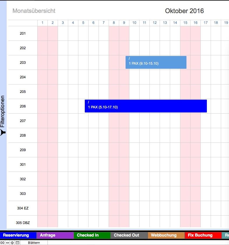 Filemaker Forum Beitrag Einfaches Gantt Chart Filemaker Magazin