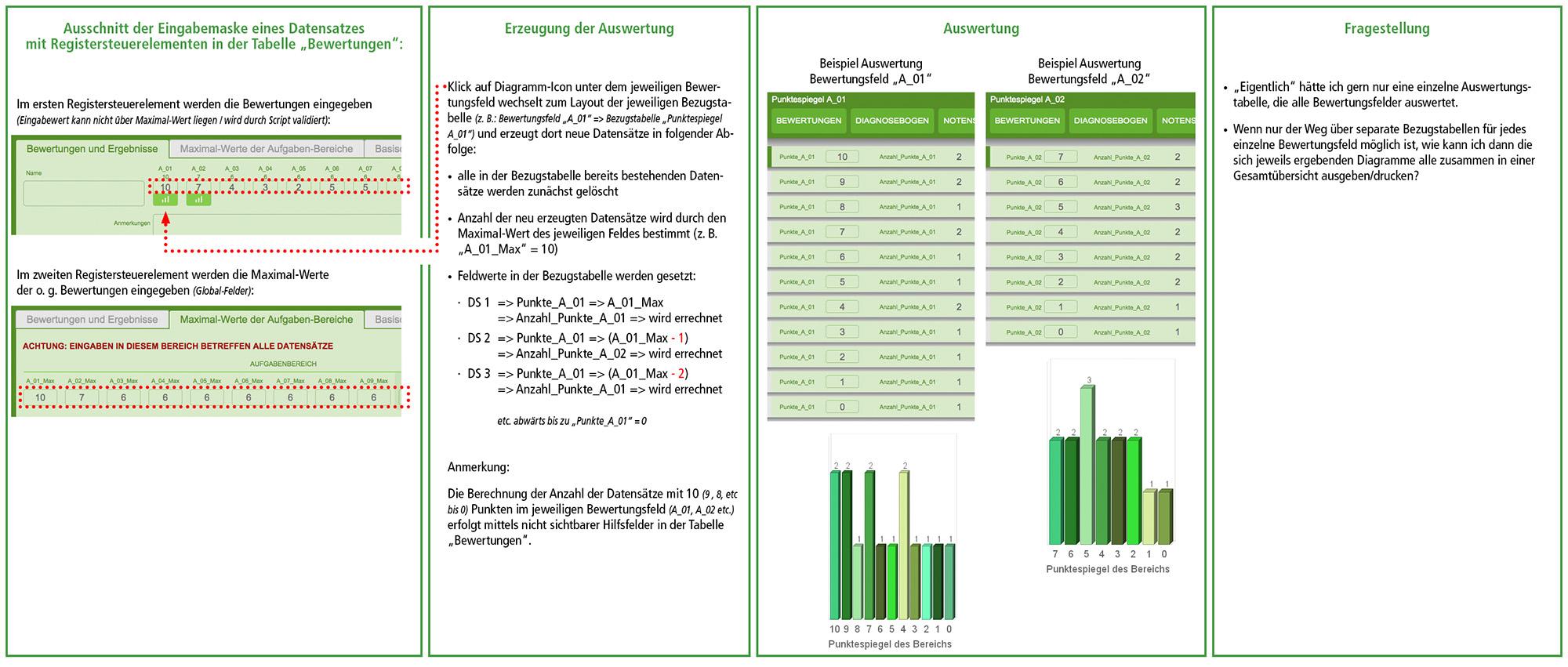 Modern Fehlende Zahl Einer Tabelle 1 10 Embellishment - Kindergarten ...